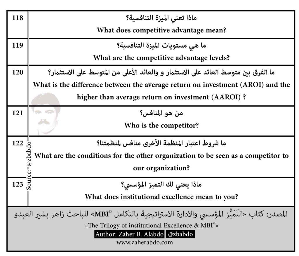 اختبار المستوى المهني للإدارة ©TMPL